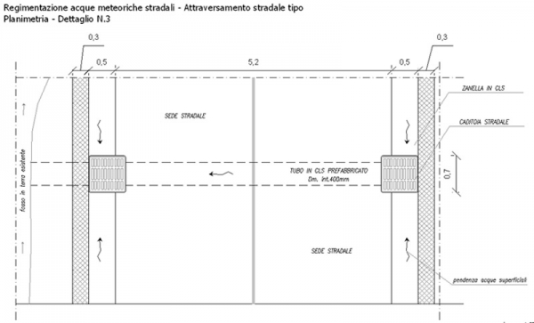 Lavori di adeguamento funzionale della strada comunale Ischitella