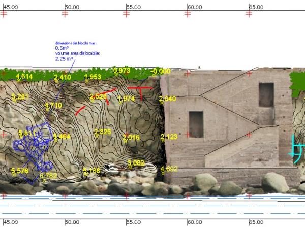Rilievi Fotogrammetrici, Geostutturali, Geomorfologici, Batimetrici, Topografici e Indagini Geognostiche